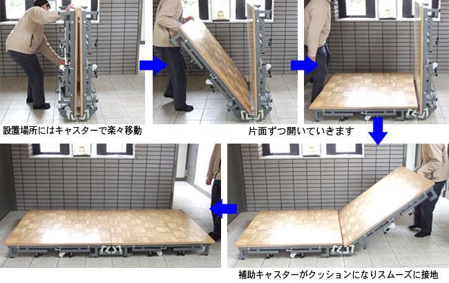 ポータブルステージの設置方法