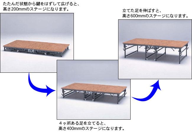 高さ調整3段階